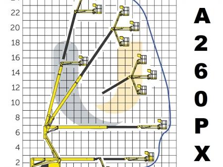 HAULOTTE-HA260PX-GRAFICA-_-KOMPE.jpg