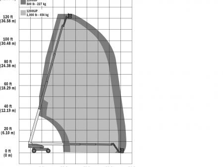 1200SJP-Range-Chart.jpg
