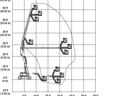 600aj-Range-Chart.jpg